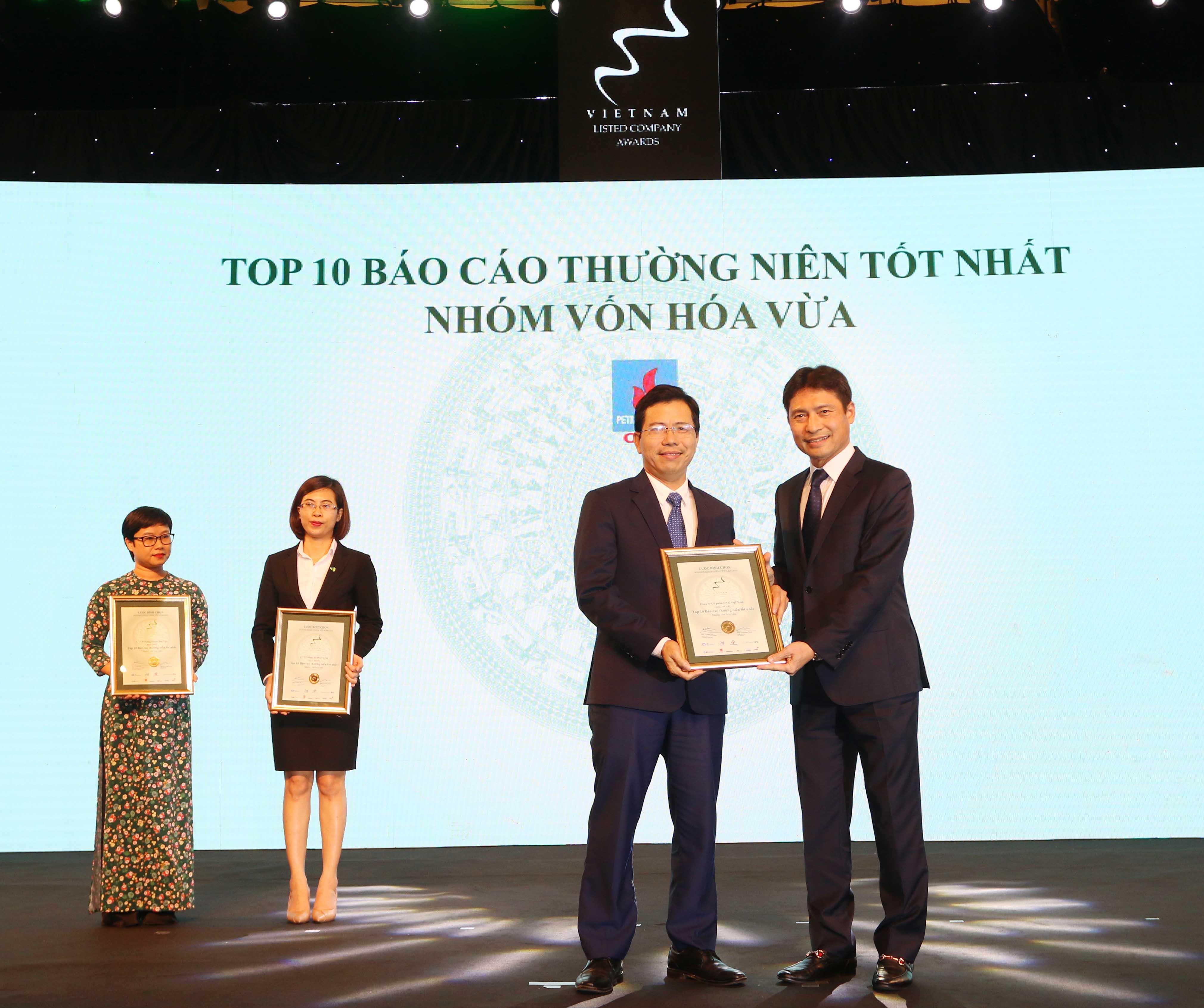https://www.aravietnam.vn/wp-content/uploads/2020/12/24_Dai-diện-CNG-TOP-10-NNNY-nhóm-vốn-hóa-vừa-có-BCTN-tốt-nhất.jpg